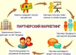 правила партнерского маркетинга в интернете