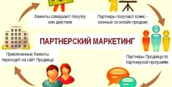 Основные правила заработка на партнерских программах: как добиться успеха в партнерском маркетинге!